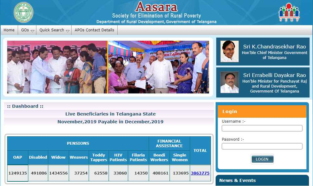 TS Aasara Pension Application