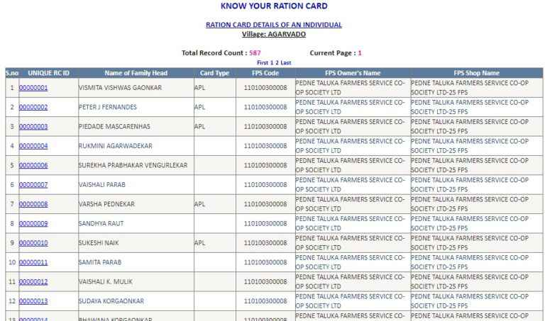 Check Name in Goa Ration Card List