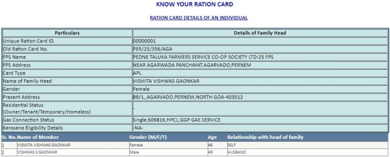 Goa Ration Card Family Details