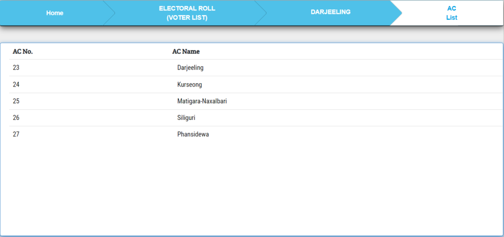 CEO West Bengal Voter List