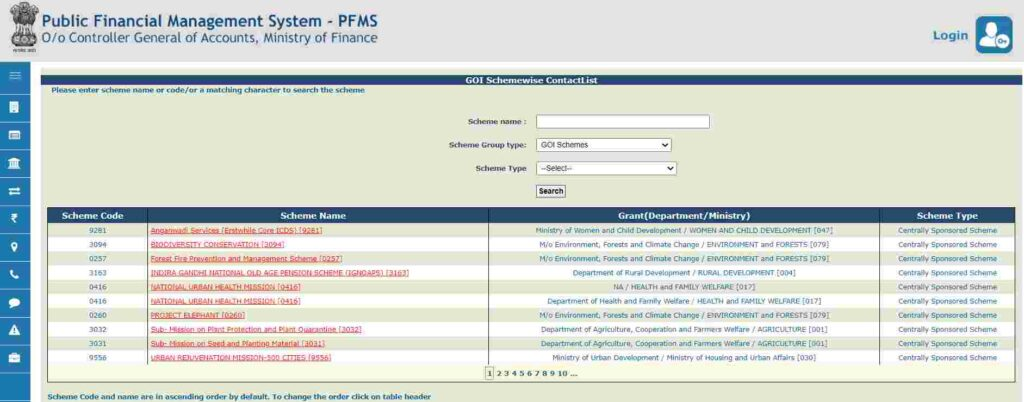 Scheme Wise Contact List For PFMS